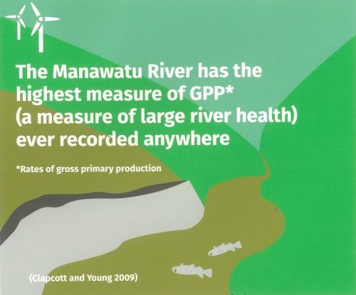 GPP Manawatu