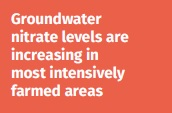 Nitrate levels groundwater