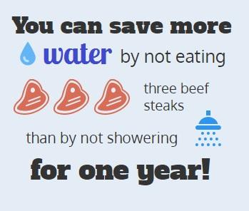 Beef vs showers