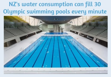 30 Olympic swimming pools