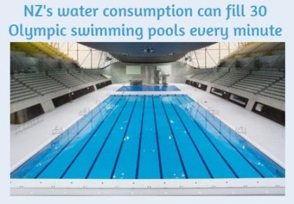 30 Olympic swimming pools